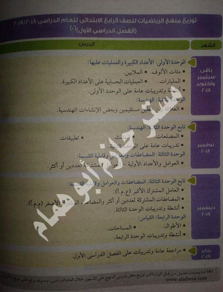 توزيع منهج الرياضيات للصف الرابع الإبتدائي الترم الاول
