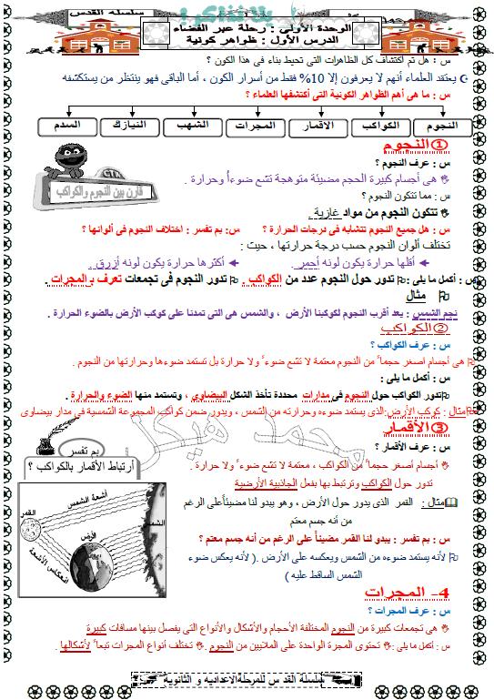 مذكرة دراسات للصف الاول الاعدادى ترم اول