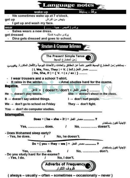 مذكرة لغة انجليزية للصف الاول الاعدادي ترم اول
