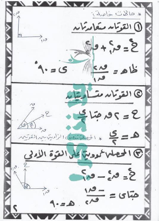 ملخص قوانين تطبيقات الرياضيات للصف الثانى الثانوى