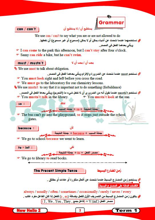 ملزمة لغة انجليزية للصف الثاني الثانوي ترم اول