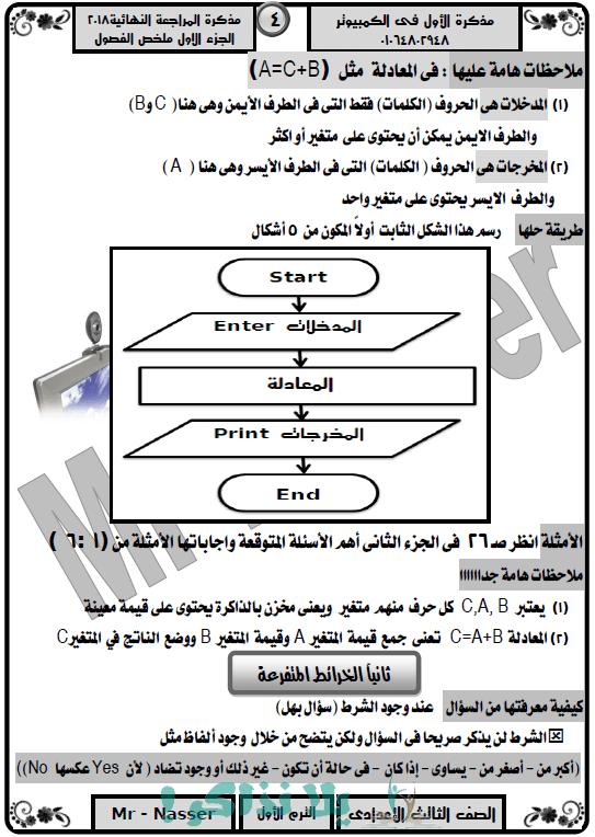 ملخص منهج الحاسب الالى للصف الثالث الاعدادي