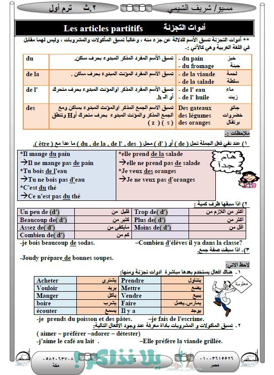 مذكرة شرح اللغة الفرنسية للصف الثانى الثانوي ترم اول