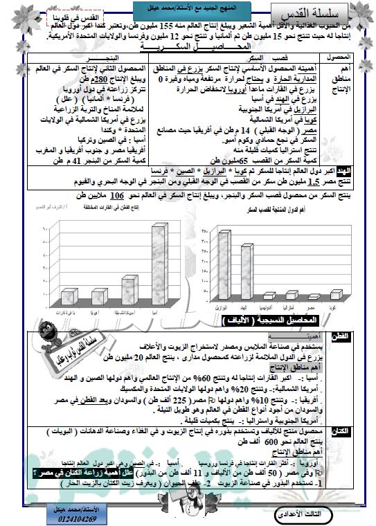 مذكرة دراسات للصف الثالث الاعدادى الترم الثانى