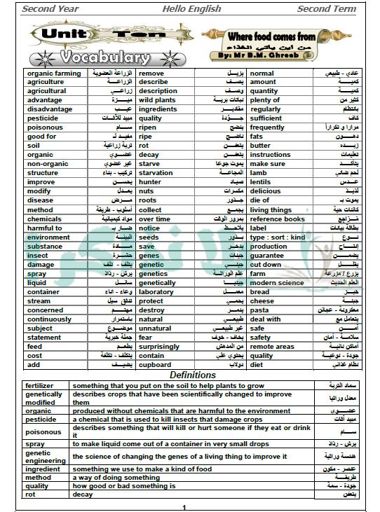 مذكرة لغة انجليزية للصف الثانى الثانوى الترم الثانى