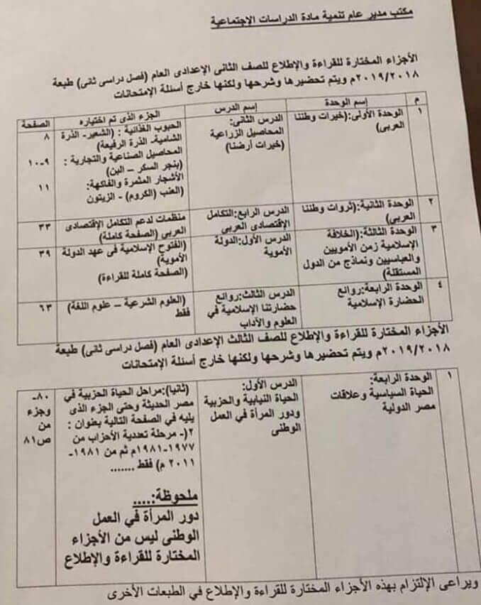 الدروس المحذوفة والملغية من منهج الدراسات الإجتماعية للصف الثاني و الثالث الاعدادي 2019