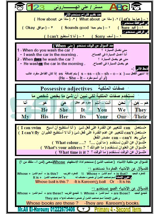 مذكرة لغة انجليزية للصف الرابع الابتدائي ترم ثاني