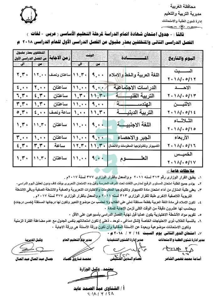 جدول امتحانات الصف الثالث الاعدادي 2018 الترم الثاني محافظة الغربية