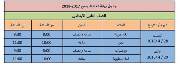 جدول امتحانات الصف الثاني الابتدائي 2018 الترم الثاني محافظة الاسكندرية