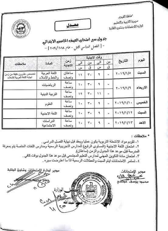 جدول امتحانات الصف الخامس الابتدائي الترم الاول 2019 محافظة الفيوم