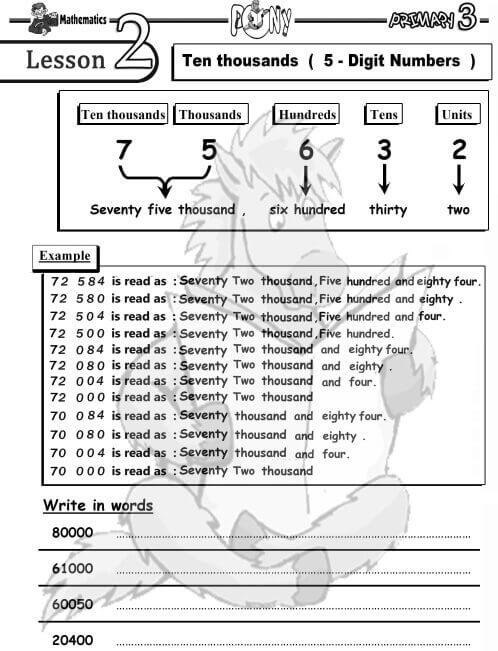 مذكرة ماث للصف الثالث الابتدائي الترم الأول