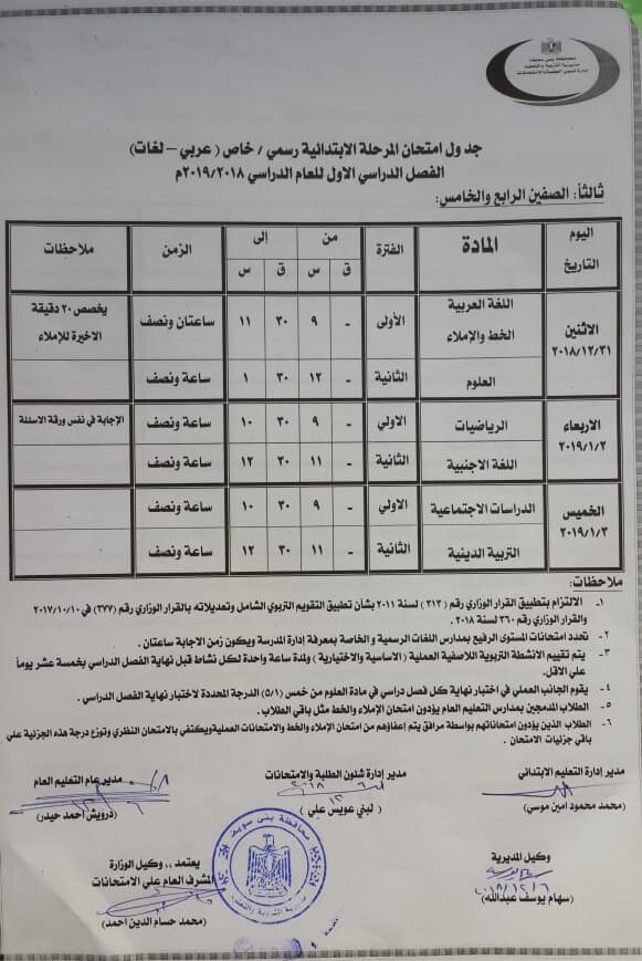 جدول امتحانات الصف الرابع والخامس الابتدائي الترم الاول 2019 محافظة بني سويف