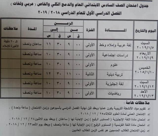 جدول امتحانات الصف السادس الابتدائي الترم الاول 2019 محافظة مطروح