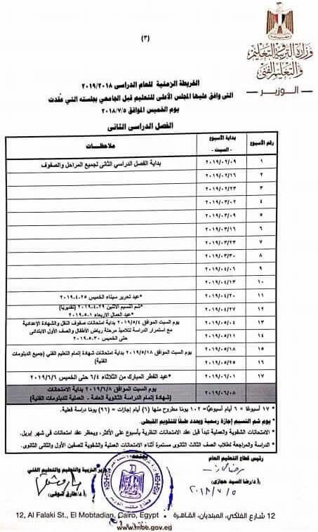 موعد امتحانات الترم الثاني ابتدائي واعدادي وثانوي