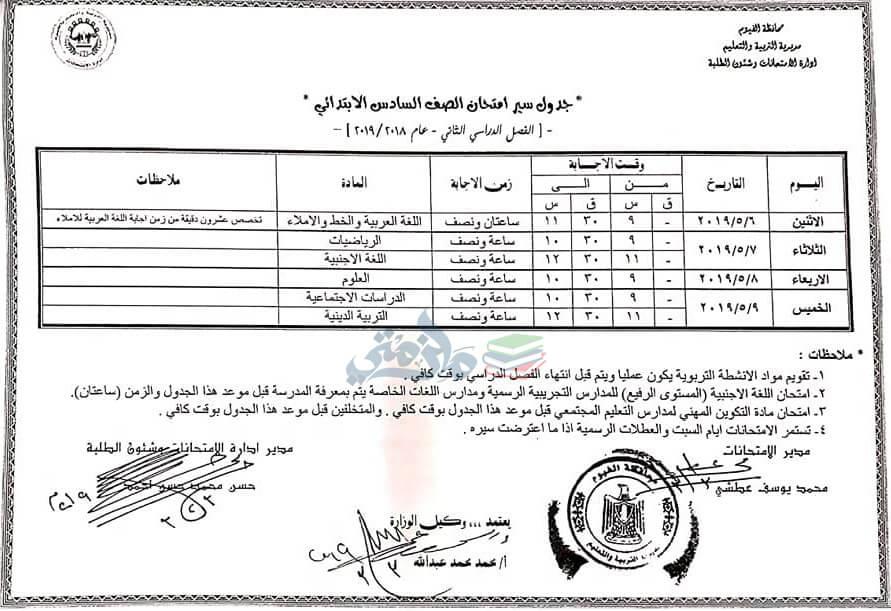 جدول امتحانات الصف السادس الابتدائي الترم الثاني 2019 محافظة الفيوم