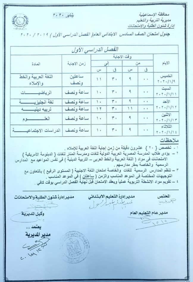جدول امتحانات الصف السادس الابتدائي نصف العام محافظة الاسماعيلية 2020