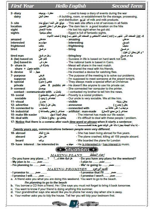 مذكرة انجليزي للصف الاول الثانوي ترم ثاني