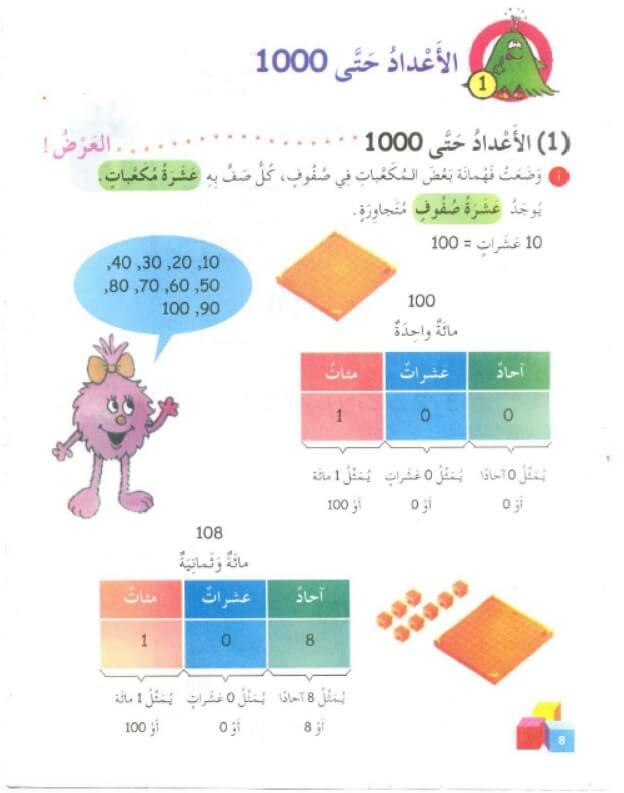 مذكرة رياضيات للصف الثاني الإبتدائي ترم أول