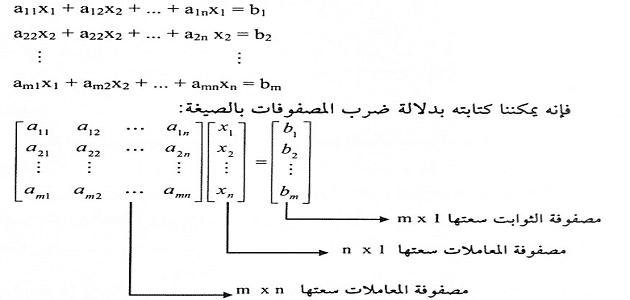 بحث عن العمليات على المصفوفات والمحددات