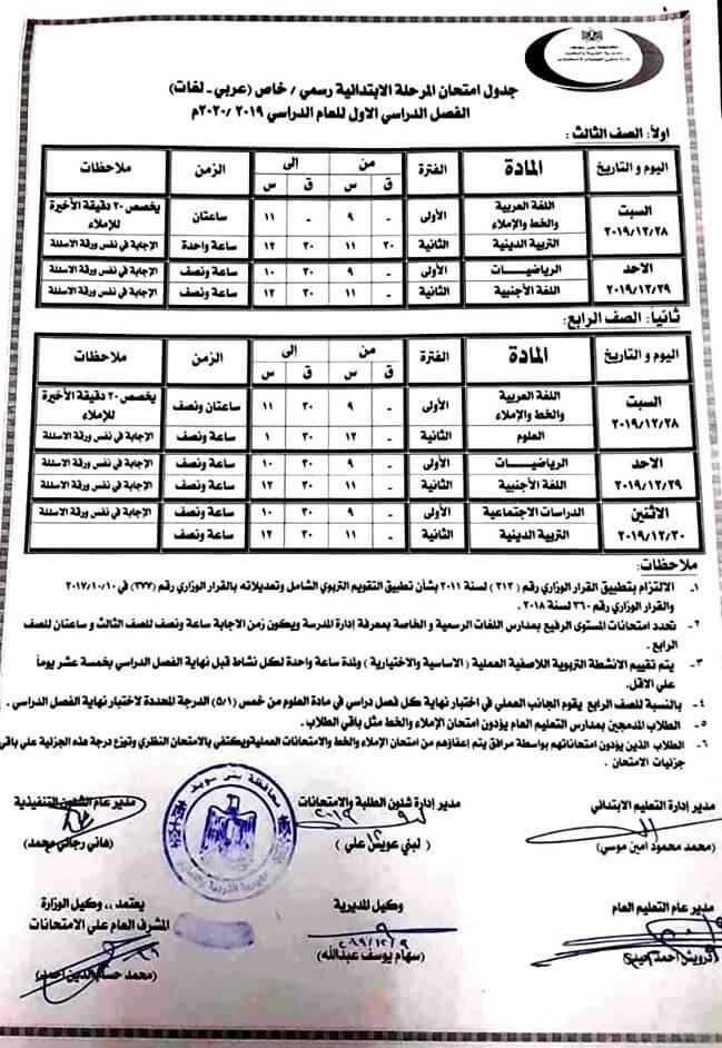 جدول امتحانات الصف الثالث والرابع الابتدائي نصف العام محافظة بني سويف 2020