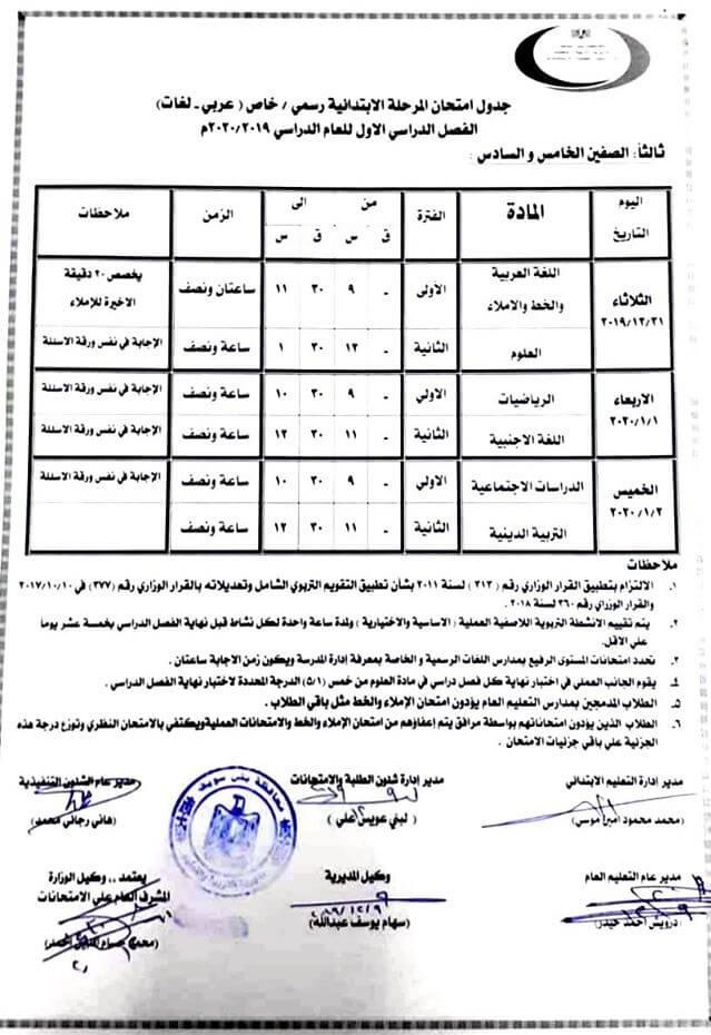 جدول امتحانات الصف الخامس والسادس الابتدائي نصف العام محافظة بني سويف 2020