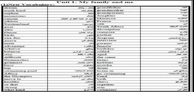 مذكرة اللغة الانجليزية للصف الاول الاعدادى ترم اول