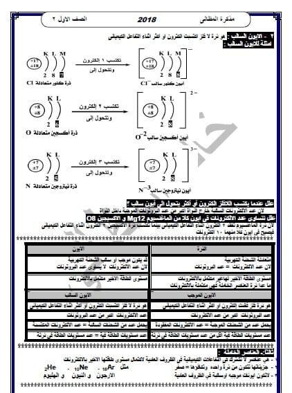 مذكرة علوم للصف الاول الاعدادى الترم الثاني