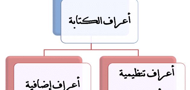 نص قصير يحتوي على اعراف الكتابة مختصر