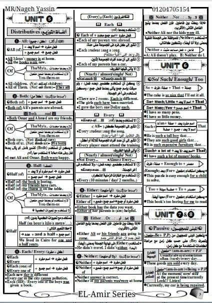 قواعد اللغة الانجليزية للثانوية العامة