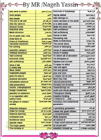 مراجعة لغة انجليزية للصف الثالث الثانوي