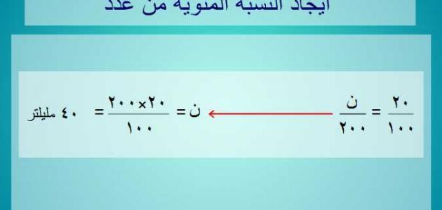 كيفية حسابة النسبة المئوية