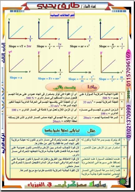 مراجعة فيزياء للصف الاول الثانوي الترم الثاني