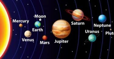 بحث عن الكواكب وعدد الاقمار في الفضاء