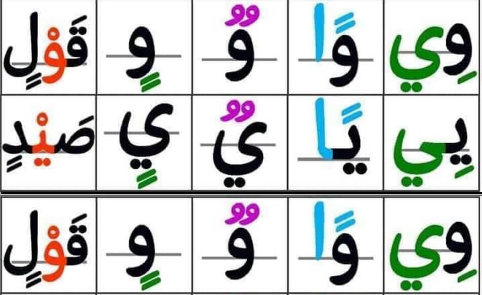 بطاقات الحروف بالحركات