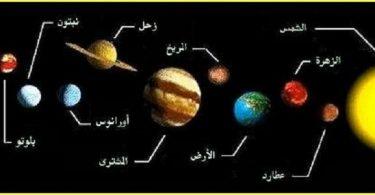 بحث عن المجموعة الشمسية للصف الاول الاعدادي