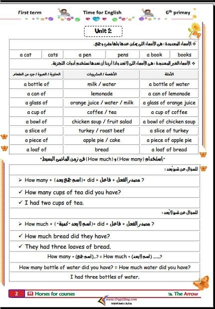 شرح جرامر لغة انجليزية السادس الابتدائي الترم الأول