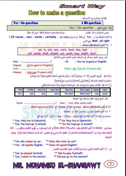 مذكرة إنجليزي للصف الثالث الاعدادي الترم الأول