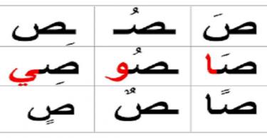 الحروف الابجدية وحركاتها