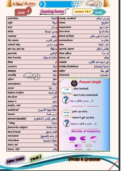 مذكرة اللغة الانجليزية الصف الثاني الثانوي ترم أول