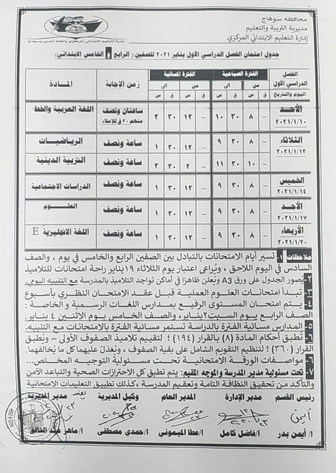 جدول امتحانات الصفين الرابع والخامس الابتدائي نصف العام محافظة سوهاج 2021