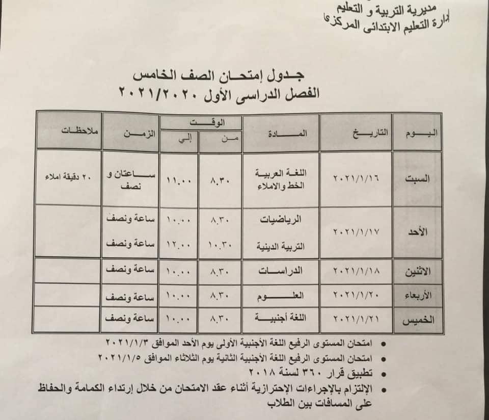 جدول امتحانات الصف الخامس الابتدائي نصف العام محافظة السويس 2021