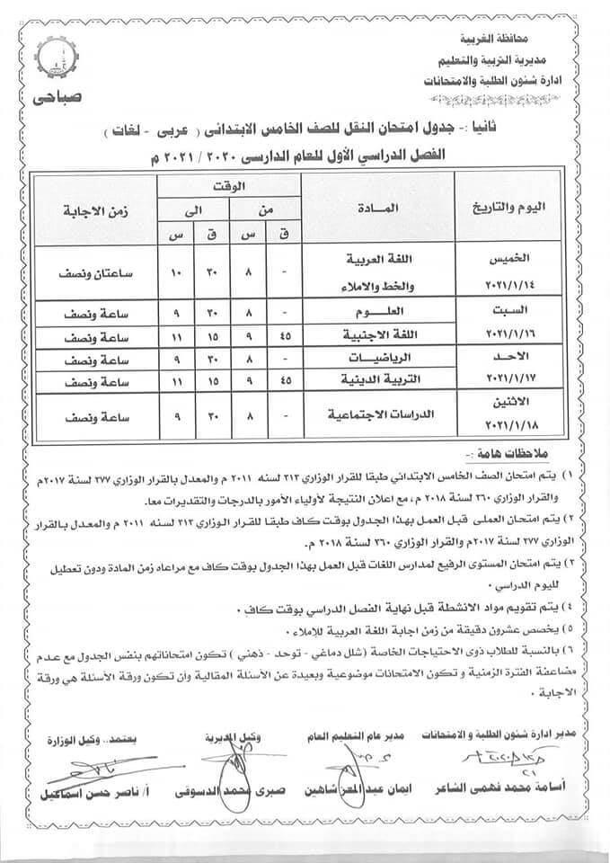 جدول امتحانات الصف الخامس الابتدائي نصف العام محافظة الغربية 2021 1
