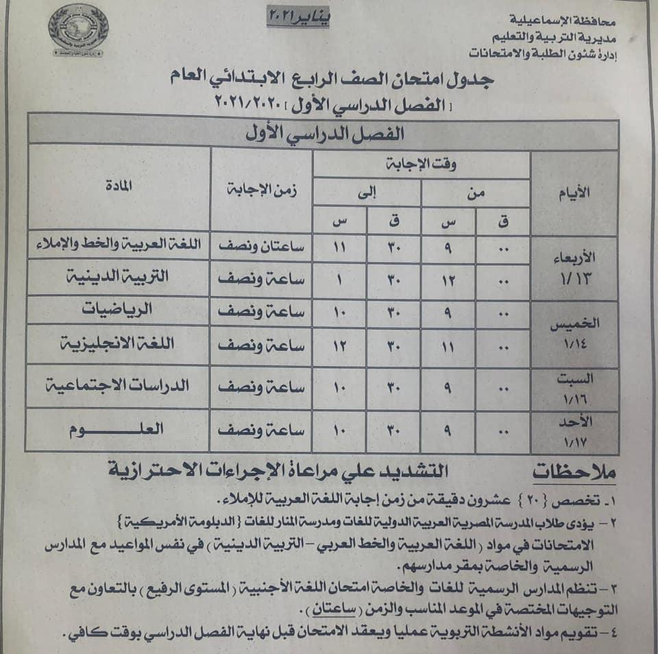 جدول امتحانات الصف الرابع الابتدائي نصف العام محافظة الاسماعيلية 2021