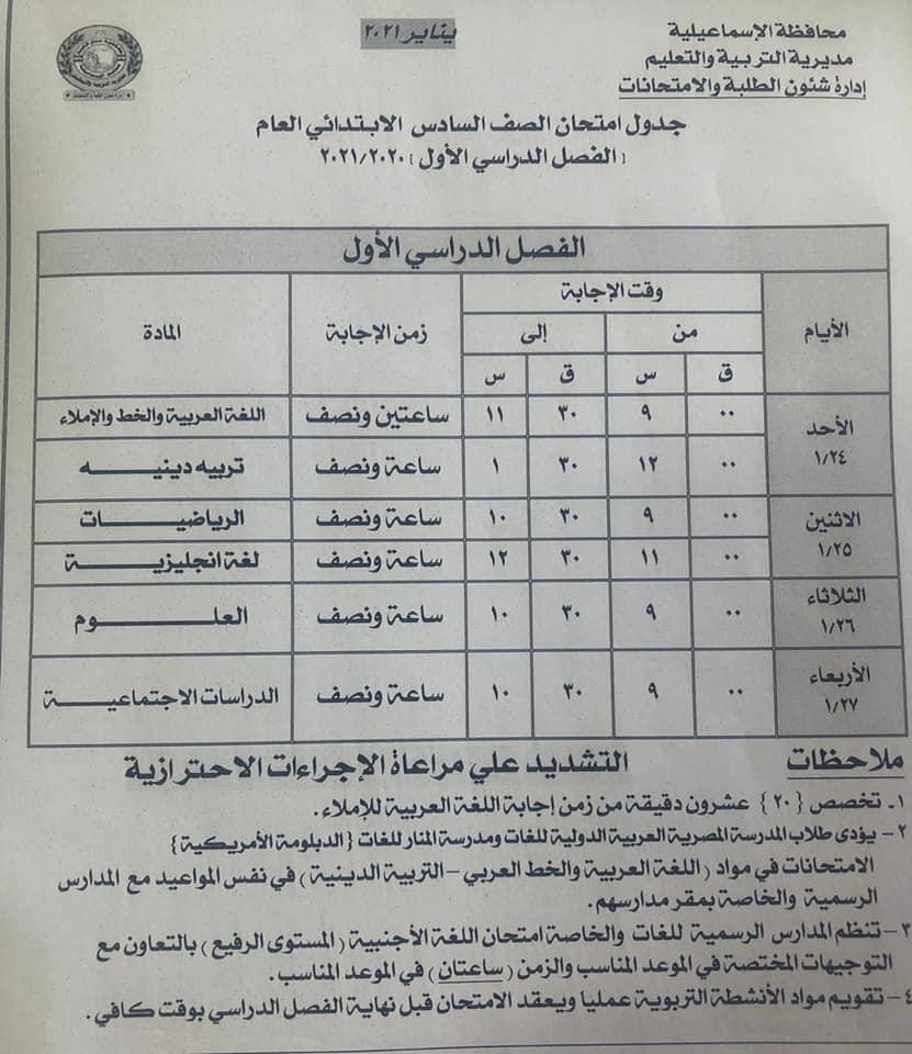 جدول امتحانات الصف السادس الابتدائي نصف العام محافظة الاسماعيلية 2021