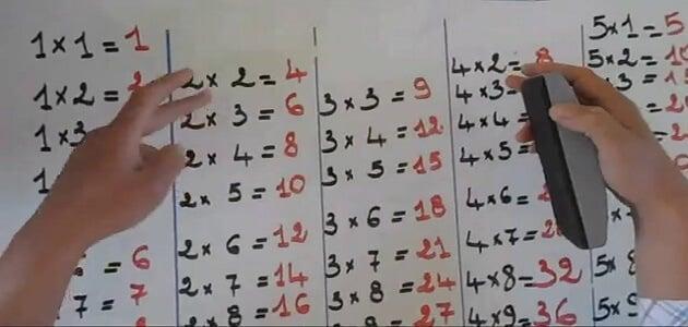 طريقة سهلة لحفظ جدول الضرب 4