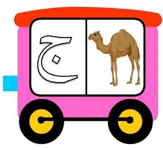 قطار الحروف الهجائية بطريقة مبسطة للأطفال 3
