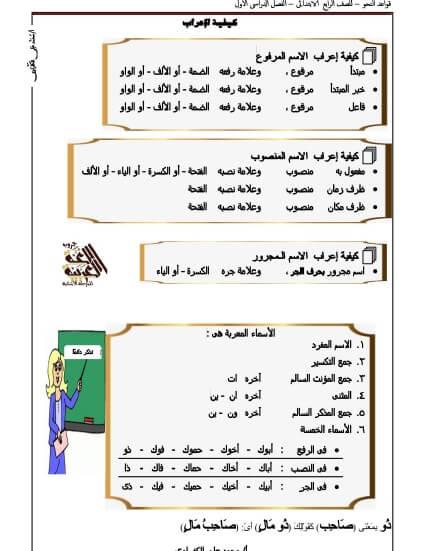 مذكرة النحو للصف الرابع الابتدائي الترم الأول 3