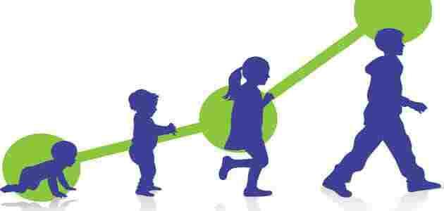 بحث عن مراحل نمو الطفل مع المقدمة والخاتمة